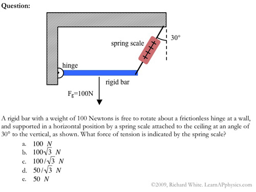 1995 ap c essay physics