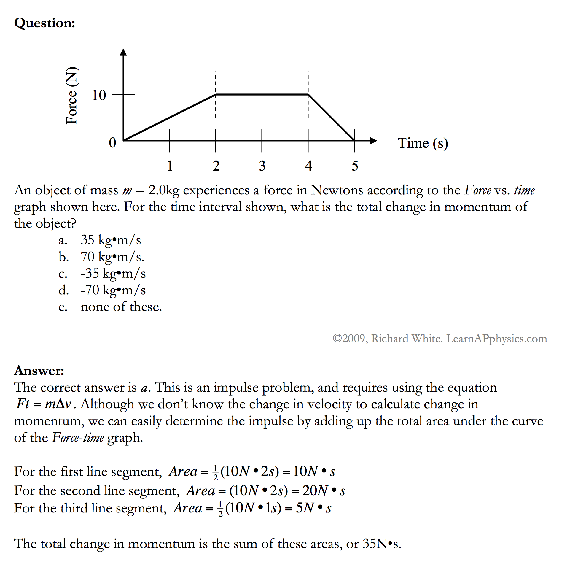 Learn AP Physics Physics 1 and 2 Conservation of Momentum – Worksheet Conservation of Momentum